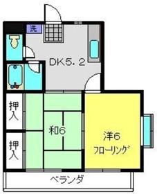 元住吉駅 徒歩9分2階Fの間取り画像