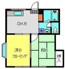 新丸子駅 徒歩30分1階Fの間取り画像