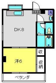 赤門第参葉月ビル3階Fの間取り画像