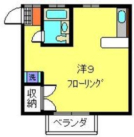 KIハイツ1階Fの間取り画像