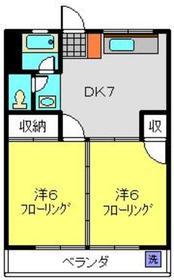 菊名駅 徒歩13分3階Fの間取り画像