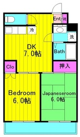 稲田堤駅 徒歩5分2階Fの間取り画像