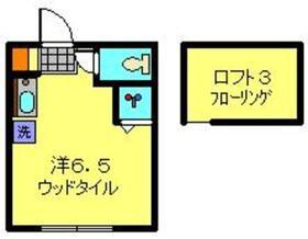 ユナイトステージ東寺尾カルロス1階Fの間取り画像