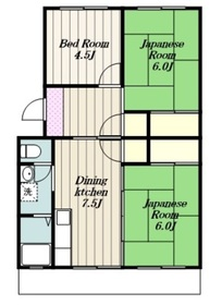LUCKハイツカルパ3階Fの間取り画像