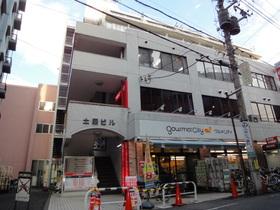 八王子駅 徒歩6分の外観画像