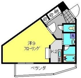 武蔵中原駅 徒歩9分1階Fの間取り画像