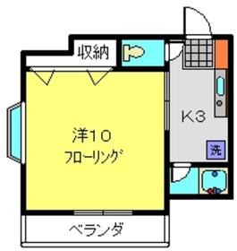 和田町駅 徒歩20分2階Fの間取り画像