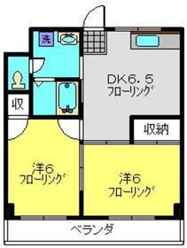 武蔵中原駅 徒歩2分3階Fの間取り画像