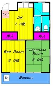 三和コーポ1階Fの間取り画像