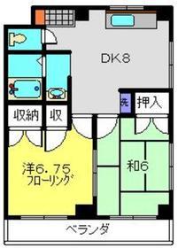 綱島駅 徒歩22分2階Fの間取り画像