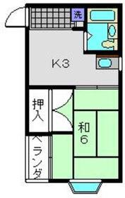ベルハイム中里2階Fの間取り画像