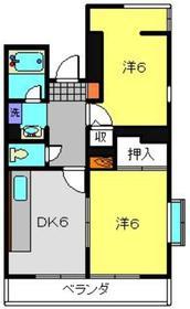 大倉山駅 徒歩14分2階Fの間取り画像