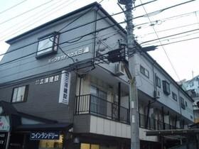 星川駅 徒歩9分の外観画像