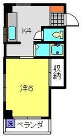 武蔵溝ノ口駅 徒歩26分2階Fの間取り画像