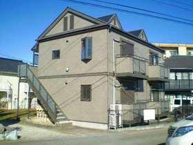北山田駅 徒歩18分の外観画像
