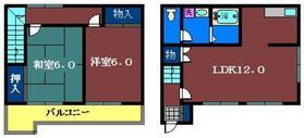 コーポ成和Ⅱ1階Fの間取り画像