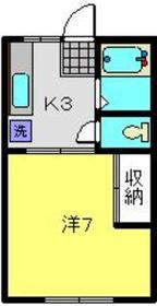 大倉山駅 徒歩6分2階Fの間取り画像