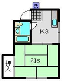 石踊コーポ1階Fの間取り画像