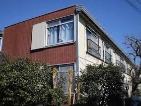 和田町駅 徒歩12分の外観画像