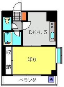 武蔵小杉駅 徒歩19分5階Fの間取り画像