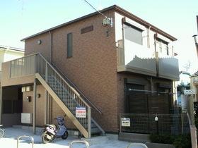 グリーンパーク・新横浜の外観画像