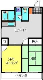 日吉駅 徒歩31分2階Fの間取り画像