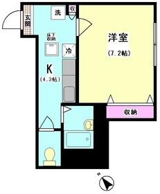 シェソワ大森 104号室