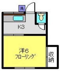 入江荘2階Fの間取り画像