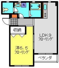武蔵中原駅 徒歩6分2階Fの間取り画像