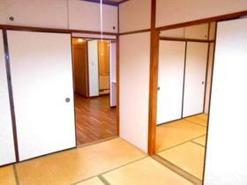 玄関から見て右側の和室(続き和室)
