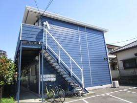愛甲石田駅 徒歩15分の外観画像