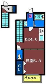 ペルルラヴィ2階Fの間取り画像