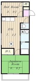 稲田堤駅 徒歩1分3階Fの間取り画像