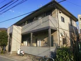 和田町駅 徒歩23分の外観画像