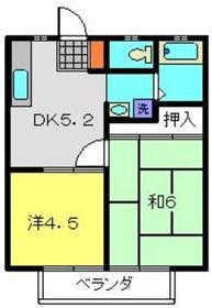 鹿島田駅 徒歩2分1階Fの間取り画像
