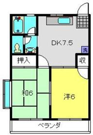 綱島駅 徒歩15分2階Fの間取り画像