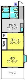 新丸子駅 徒歩22分1階Fの間取り画像