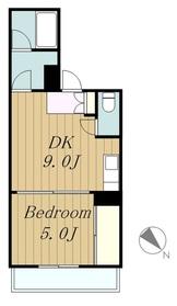 第3明智ビル4階Fの間取り画像