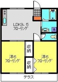 綱島駅 徒歩8分1階Fの間取り画像