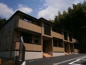二俣川駅 徒歩27分の外観画像