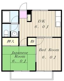 京王多摩川駅 徒歩4分2階Fの間取り画像