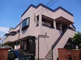 綱島駅 徒歩19分の外観画像
