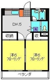 鴨居駅 徒歩3分1階Fの間取り画像