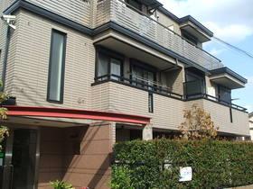 東高円寺駅 徒歩30分の外観画像