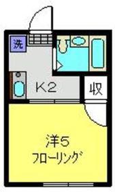 コーポ小川1階Fの間取り画像