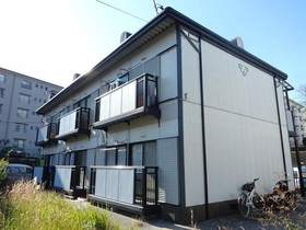 二俣川コアAの外観画像