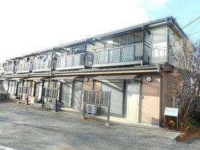 地下鉄赤塚駅 徒歩8分