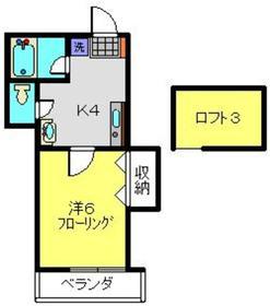 メゾンドチュイル2階Fの間取り画像