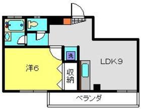 武蔵中原駅 徒歩4分1階Fの間取り画像