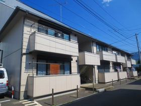 新丸子駅 徒歩21分の外観画像